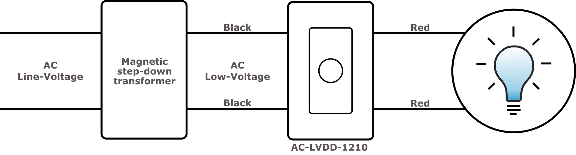 AC – Low Voltage Digital Dimmer Wiring Diagram